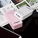 WDLand 5200mAh External Battery Power Bank Charger for iPhone 6 5S 4S, Galaxy S5 S4 S3 Note 3, 4, iPad and Others