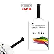 mindzo estándar Qi 5V1A estilo b-receptor cargador inalámbrico para todos androide micro USB estilo-b teléfono inteligente