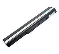 Battery for ASUS A42F A42J X8C X67 X5I X52 X42 P62