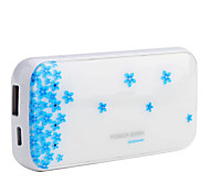 External Battery LS-3500 for Digital Products (3500 mAh)