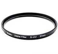 Genuine Licensed Kenko Ultrathin S-UV Filter 67mm Protector Lens