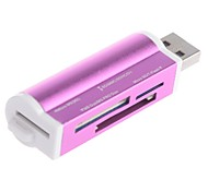 SAX-012 Mini Style High Speed USB 2.0 SD / MMC / Micro SD Card Reader