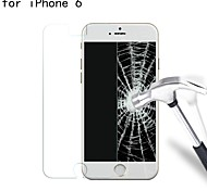 Anti-scratch & Ultra-thin Tempered Glass Front Screen Protector for iPhone 6S/6