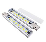 Nicjoy® No.2 2.5W 8*Led5252  Cold White 5800K Usb Port Lamp Night Light (5V)