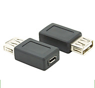 USB 2.0 Female to Micro USB 2.0 Female Adapter
