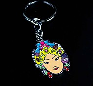 Alloy China Peking Opera Face Key Chain
