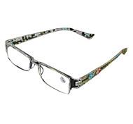 Free Lenses Rectangle Reading Eyeglasses