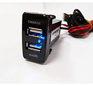 Hot sale! Audio /Charger USB Socket for TOYOTA Car