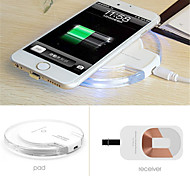 QI Wireless Power Charger Charging Pad for SAMSUNG GALAXY S6 / Edge / Nexus 4 G3 G4+Receiver Kit For iPhone 5/5S/6/6Plus