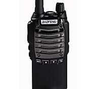 cmpick уф-8d Baofeng высокой мощности рацией радиостанция Baofeng новый pofung беспроводной мобильной платформы