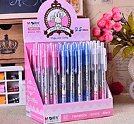 This Series Of Automatic Pencil(10PCS)