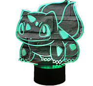 Pocket Series Miao Frog Seeds 3D Lights Colorful Touch LED Visual Lights