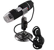 Micro Camera IR Array LED M-JPEG Bullet Zoom