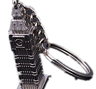 Key Chain Cylindrical Key Chain Titanium
