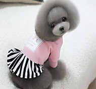 Dog Coat Blue Dog Clothes Spring/Fall Solid Sports
