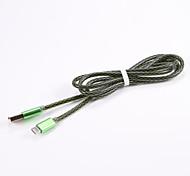 Grid pattern USB 2.0 Micro USB 2.0 Portable Cable For Samsung Huawei Sony Nokia HTC Motorola LG Lenovo Xiaomi 100 cm PU Leather Metal