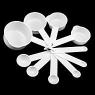 Het meten van Spoon, Set van 10, 0.5g/1g/2g/4g/5g/10g/50g/70g/100g/200g