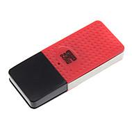 High Speed Mini USB Muistikortinlukija (punainen / sininen / vihreä / valkoinen)
