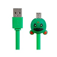Universal Lovely Cartoon Little Girl Design Micro USB Charging Data Cable for Samsung Galaxy S4 I9500/S3 I9300 (100cm,Green)