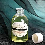 Multi-Purpose Perfume Replenisher Essential Oil