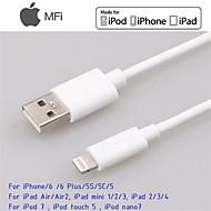 MFI-certificeret lyn 8 pin data sync og oplader USB-kabel til iphone6 6plus 5s 5c 5 iPad og andre
