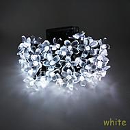 King Ro 30 M 300 5730 SMD Warm White / Hvid / RGB / Rød / Blå / GrønVandtæt / Chippable / Fjernbetjening / Dæmpbar / Genopladelig /