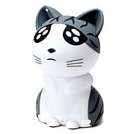 M3 Bluetooth Light changing Portable Poor-Cat Shape Mini Speaker