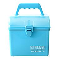 a083portable аптечке бытовые пластиковые прямоугольный ящик для хранения