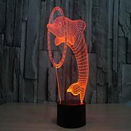 0,5 W RGB dimmbare Nachtlicht 5 V v abs