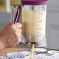Measuring Cup Batter Dispenser Dispenser Funnel Batter  Dispenser Cup