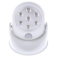 E11 Nedfaldende retropasform 7 Integreret LED 400 lm Kold hvid Batteri V 1 stk.