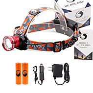 U'King® ZQ-X830R#1-US CREE XML-T6 LED 2000LM Zoomable 180 Rotate 3Modes Headlamp Bike Light Kits with Rear Safety LED