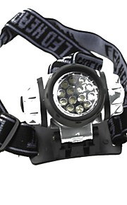 14 LED Cap Stretch Headband for Mountaineer Fishing Camping Bike Light