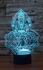 figur av Buddha kontakt dimming 3D LED nattlys 7colorful dekorasjon atmosfære lampe nyhet belysning jul lys