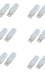 Laternen & Zeltlichter LED-Nachtlicht USB-Lichter-1.5W-DC Dekorativ Einfach zu tragen - Dekorativ Einfach zu tragen