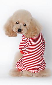 Hund T-shirt Hundekleidung Lässig/Alltäglich Streifen Schwarz Rot Blau