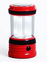 Lights LED Flashlights/Torch / Lanterns & Tent Lights LED 超亮LED Lumens 1 Mode - USB Waterproof / Rechargeable / Compact Size / Super Light