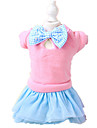 Dog Dress Green / Pink Dog Clothes Winter / Spring/Fall Solid Keep Warm