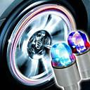 USD $ 2,98 - 7- Köpfige Libellen Lampe für Auto-Rad in Farbkugelform