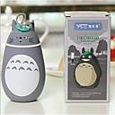 Water Cup Kreative Küche Gadget / Beste Qualität / Gute Qualität Glas Werkzeug Set